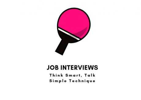 הכנה ייחודית לראיון עבודה באנגלית
